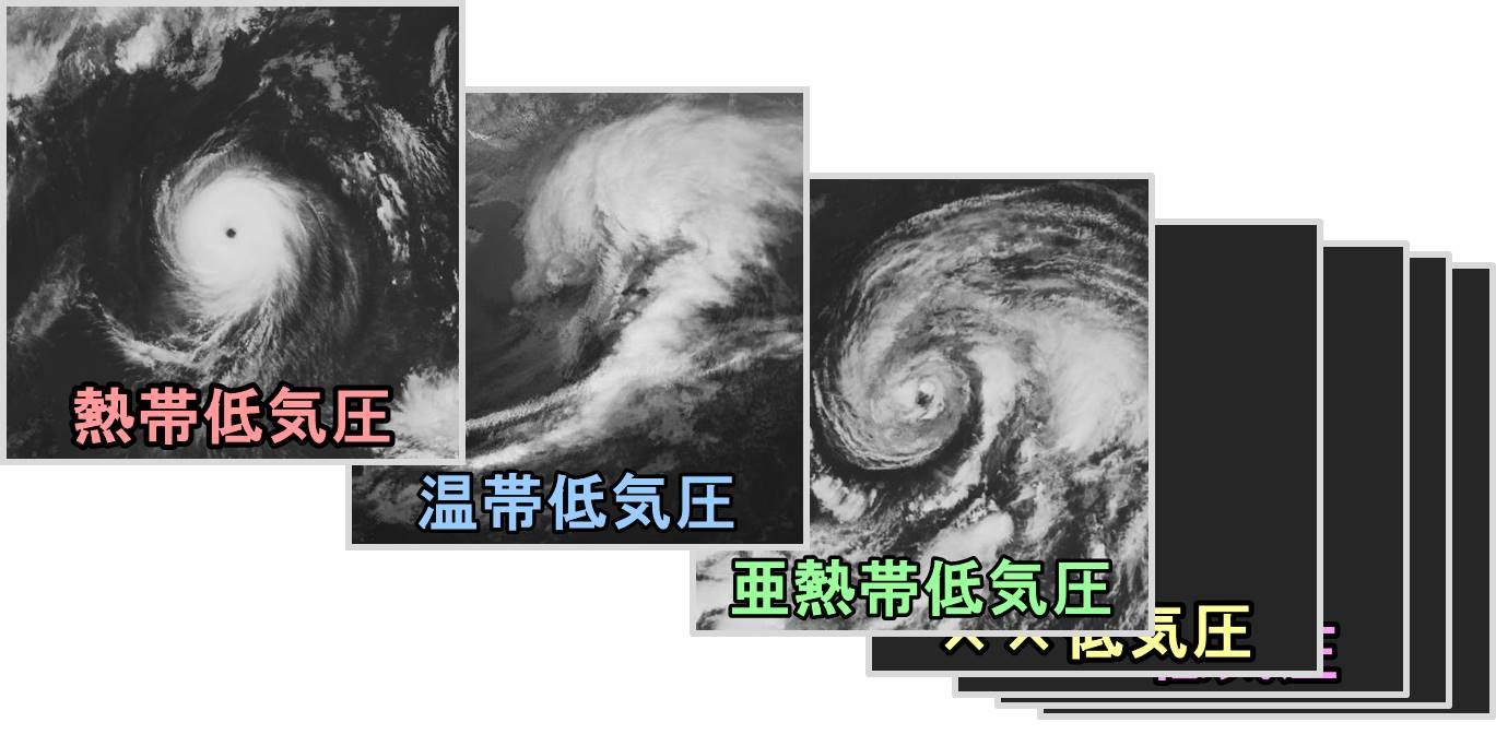 Diversity in Cyclones